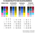 Color-blindness-palette-v2.png